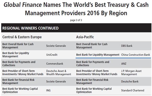 中国建设银行现金管理获美国《环球金融》两项大奖