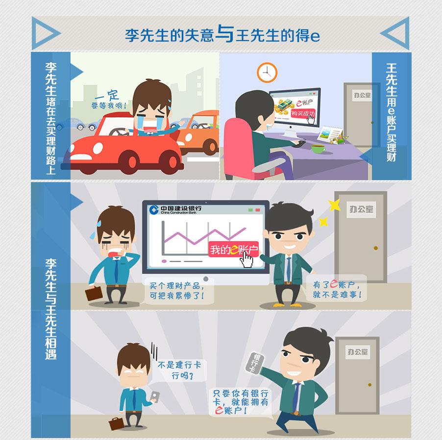 建行e账户 理财更轻松! - 建行理财室 - 柒零叁网